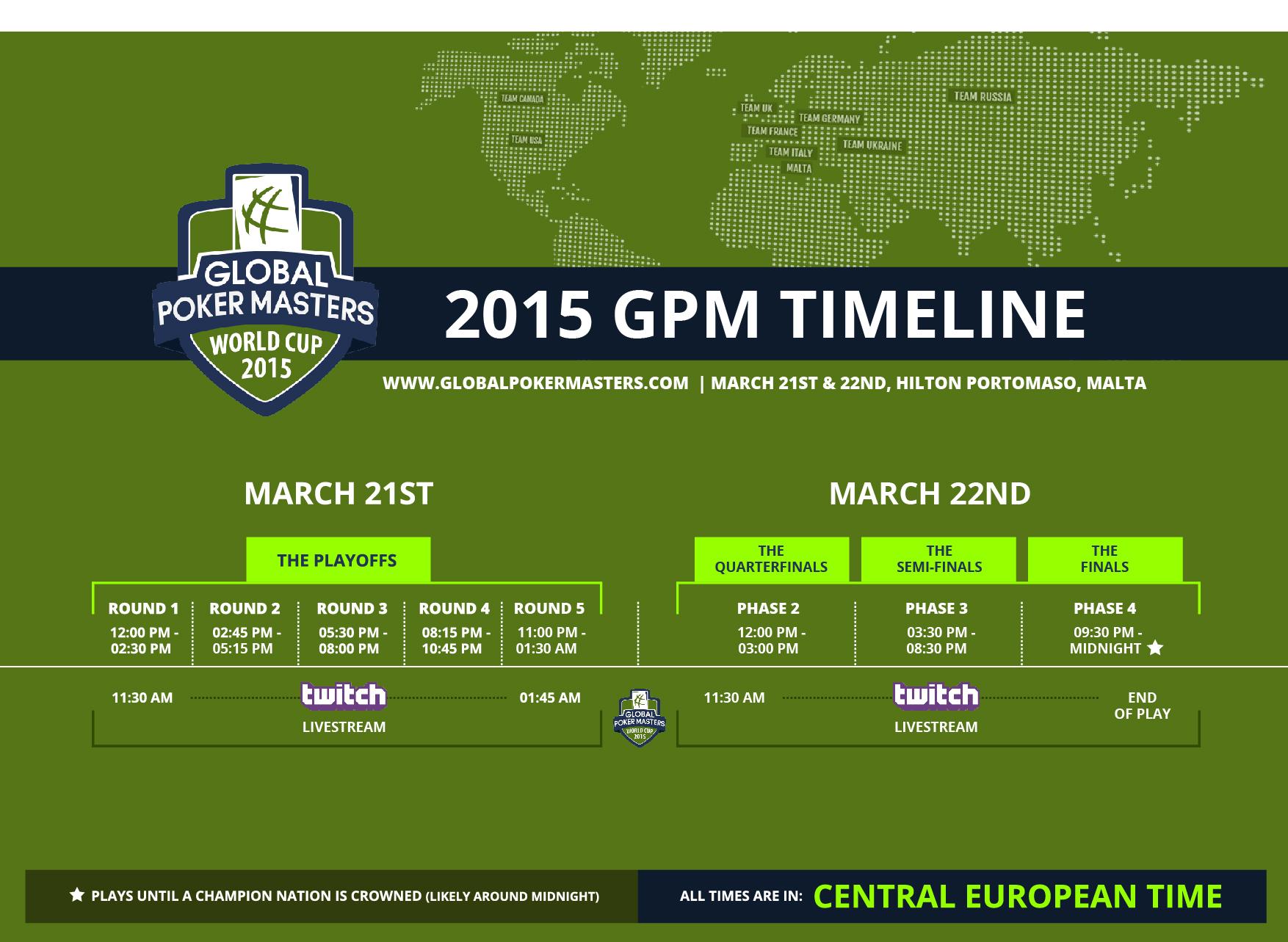 GPM Timeline final